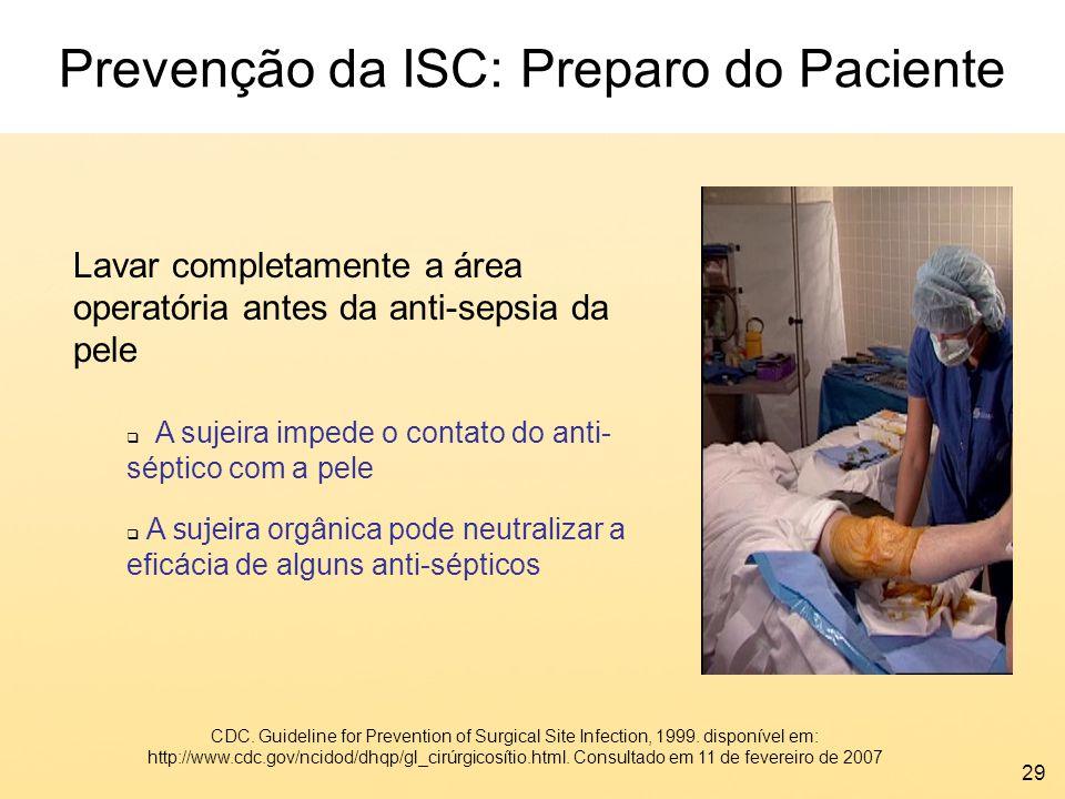 Prevenção da ISC: Preparo do Paciente