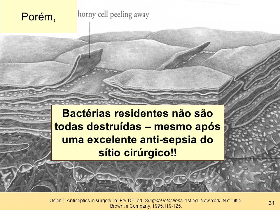 Porém, Bactérias residentes não são todas destruídas – mesmo após uma excelente anti-sepsia do sítio cirúrgico!!