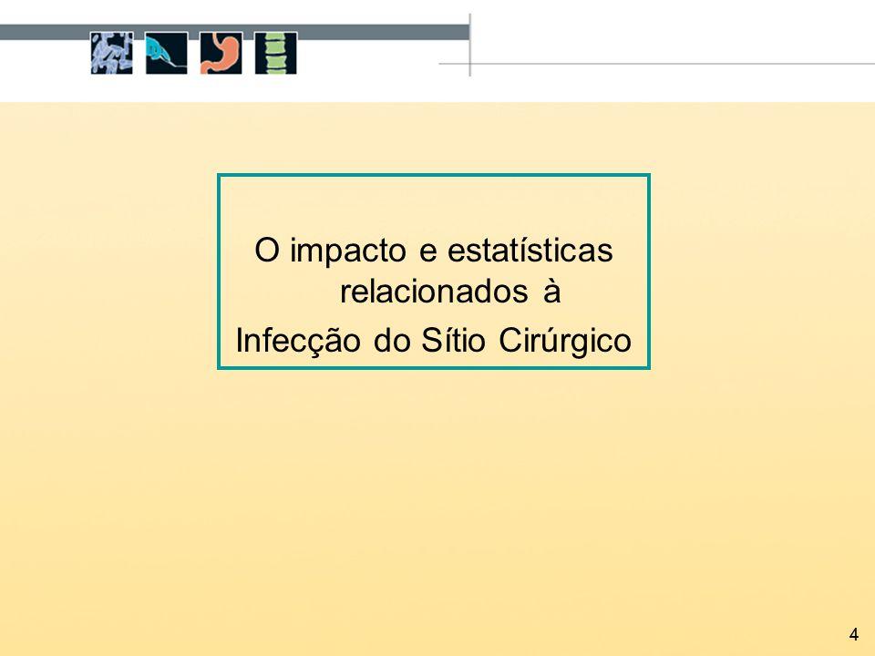 O impacto e estatísticas relacionados à Infecção do Sítio Cirúrgico