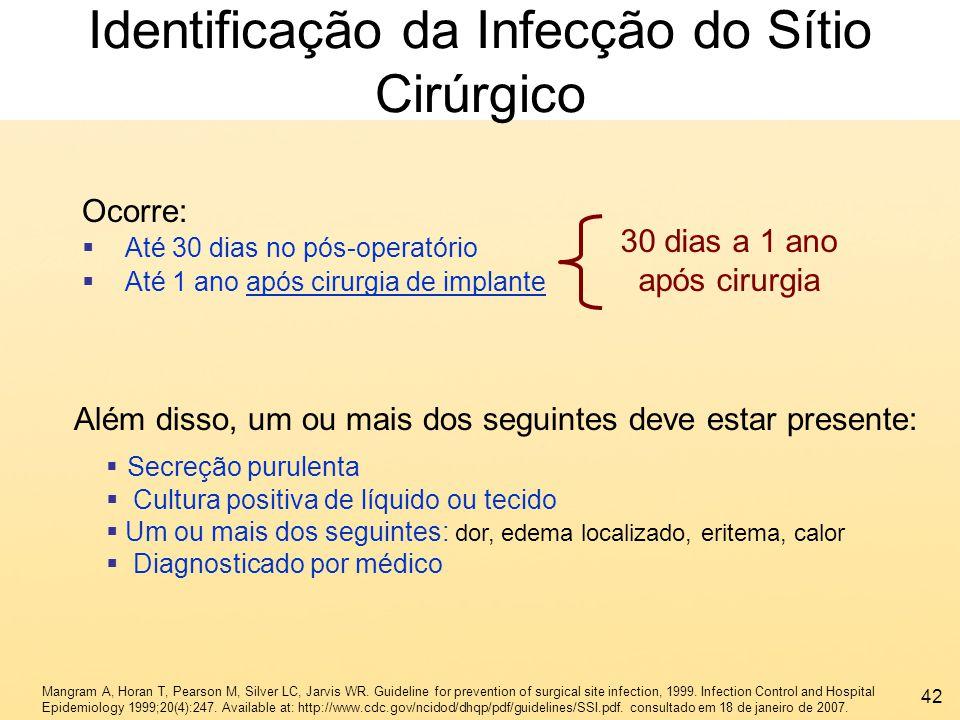 Identificação da Infecção do Sítio Cirúrgico
