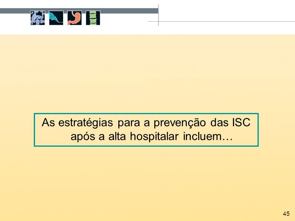 As estratégias para a prevenção das ISC após a alta hospitalar incluem…