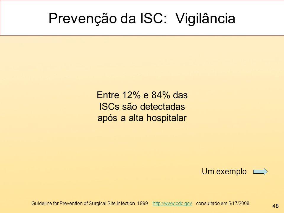 Prevenção da ISC: Vigilância