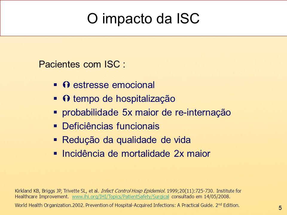 O impacto da ISC Pacientes com ISC :  estresse emocional