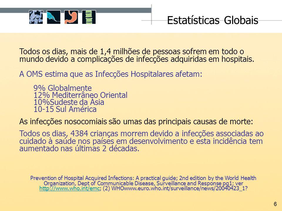 Estatísticas Globais Todos os dias, mais de 1,4 milhões de pessoas sofrem em todo o mundo devido a complicações de infecções adquiridas em hospitais.