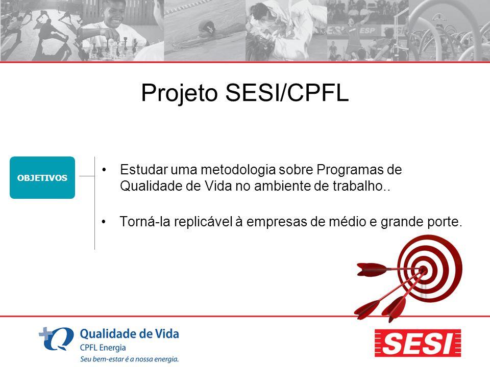 Projeto SESI/CPFL OBJETIVOS. Estudar uma metodologia sobre Programas de Qualidade de Vida no ambiente de trabalho..