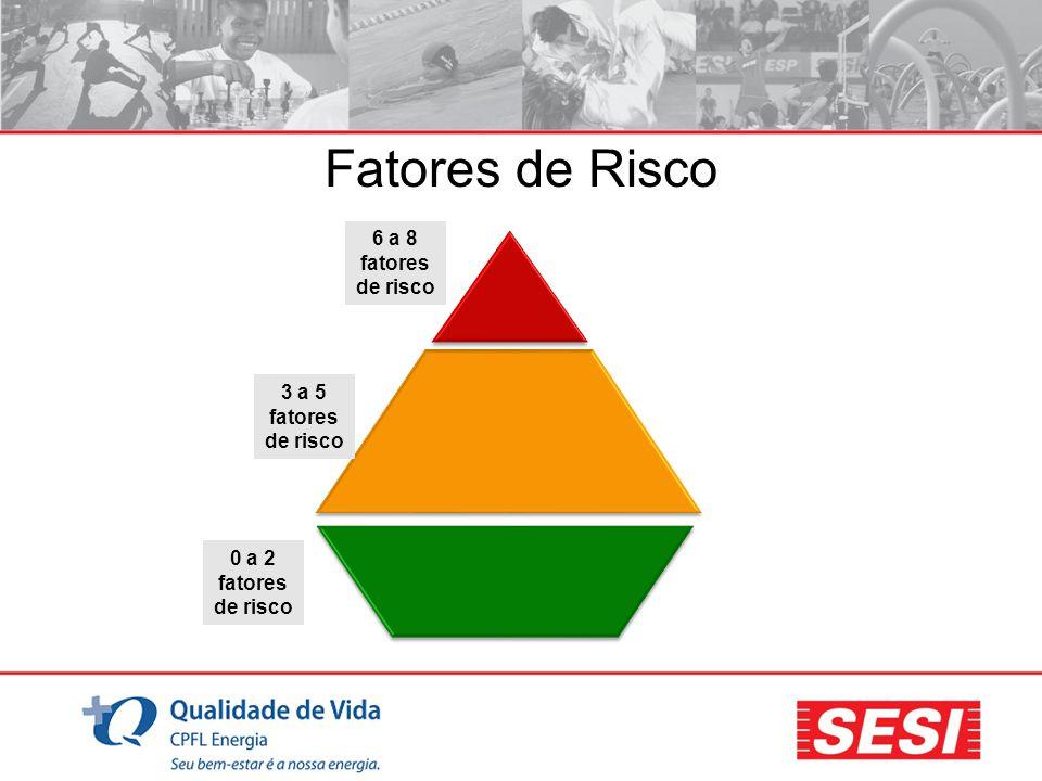 Fatores de Risco 6 a 8 fatores de risco 3 a 5 fatores de risco
