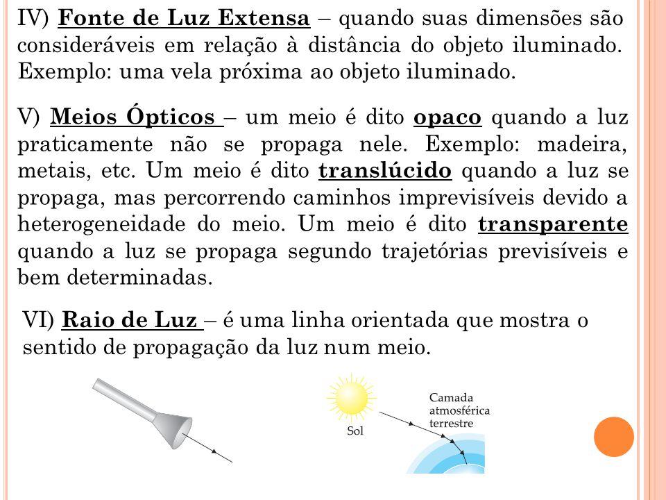 IV) Fonte de Luz Extensa – quando suas dimensões são consideráveis em relação à distância do objeto iluminado. Exemplo: uma vela próxima ao objeto iluminado.