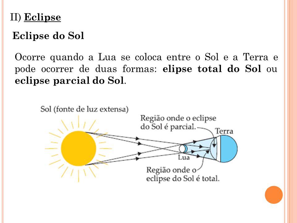 II) Eclipse Eclipse do Sol.