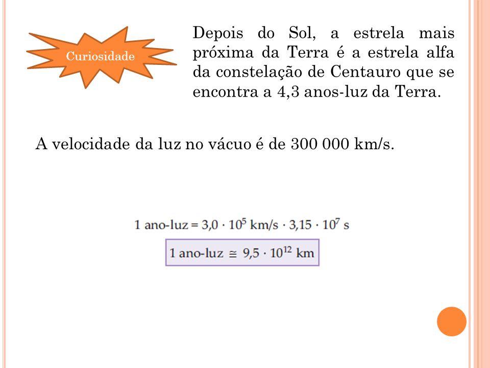 A velocidade da luz no vácuo é de 300 000 km/s.