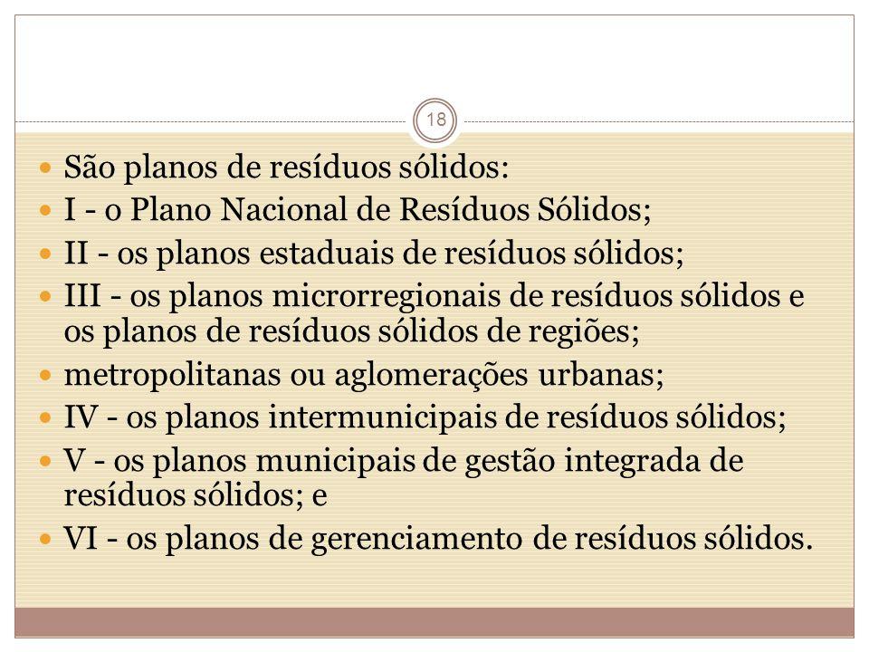 São planos de resíduos sólidos: