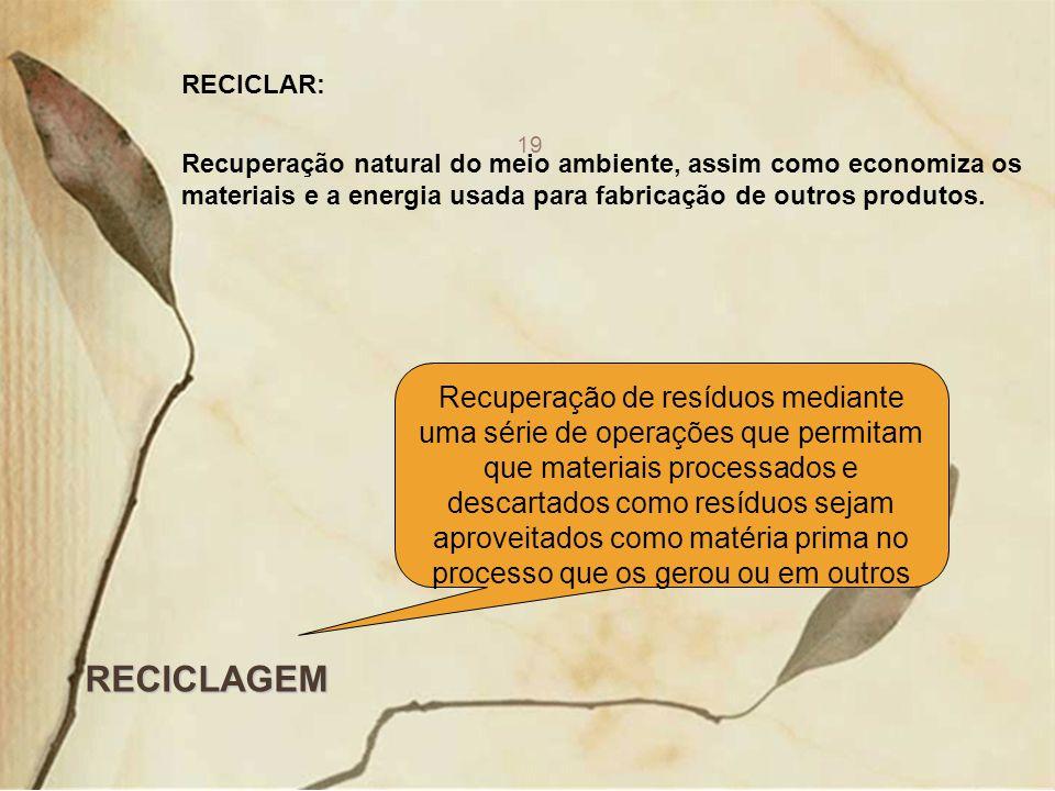 RECICLAR: Recuperação natural do meio ambiente, assim como economiza os materiais e a energia usada para fabricação de outros produtos.