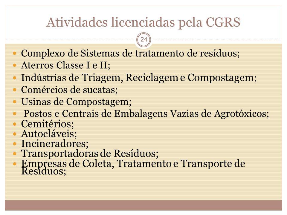 Atividades licenciadas pela CGRS