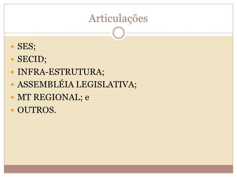 Articulações SES; SECID; INFRA-ESTRUTURA; ASSEMBLÉIA LEGISLATIVA;