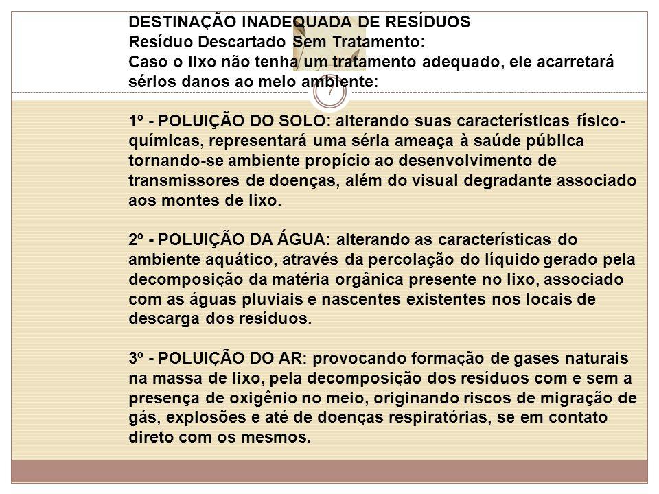 DESTINAÇÃO INADEQUADA DE RESÍDUOS