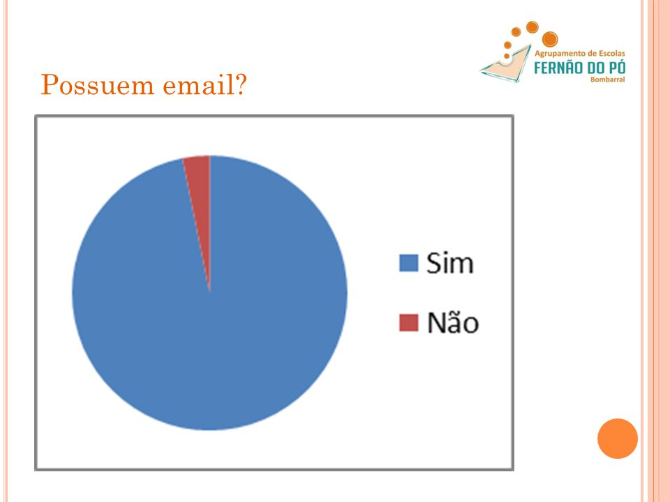 Possuem email