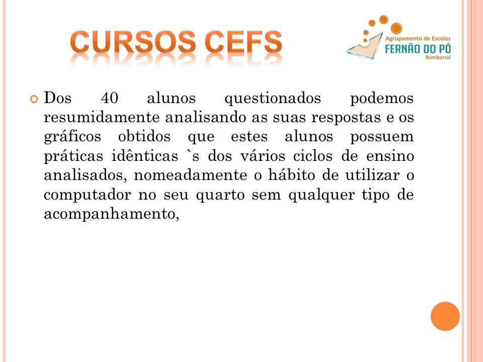 Cursos CEFS