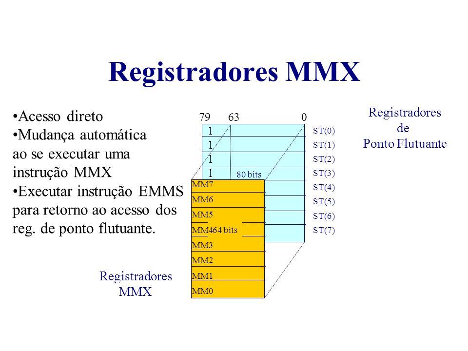 Registradores MMX Acesso direto Mudança automática ao se executar uma