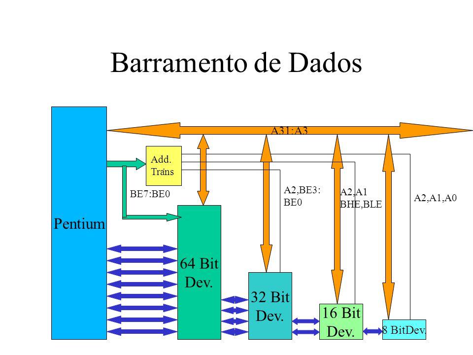 Barramento de Dados Pentium 64 Bit Dev. 32 Bit Dev. 16 Bit Dev. A31:A3