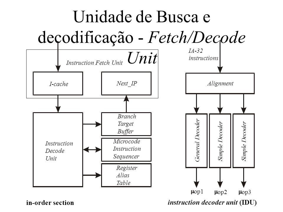 Unidade de Busca e decodificação - Fetch/Decode Unit