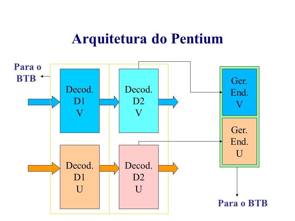 Arquitetura do Pentium