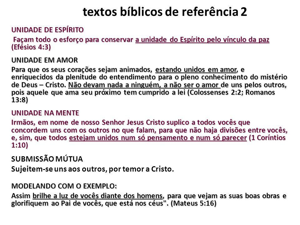 textos bíblicos de referência 2
