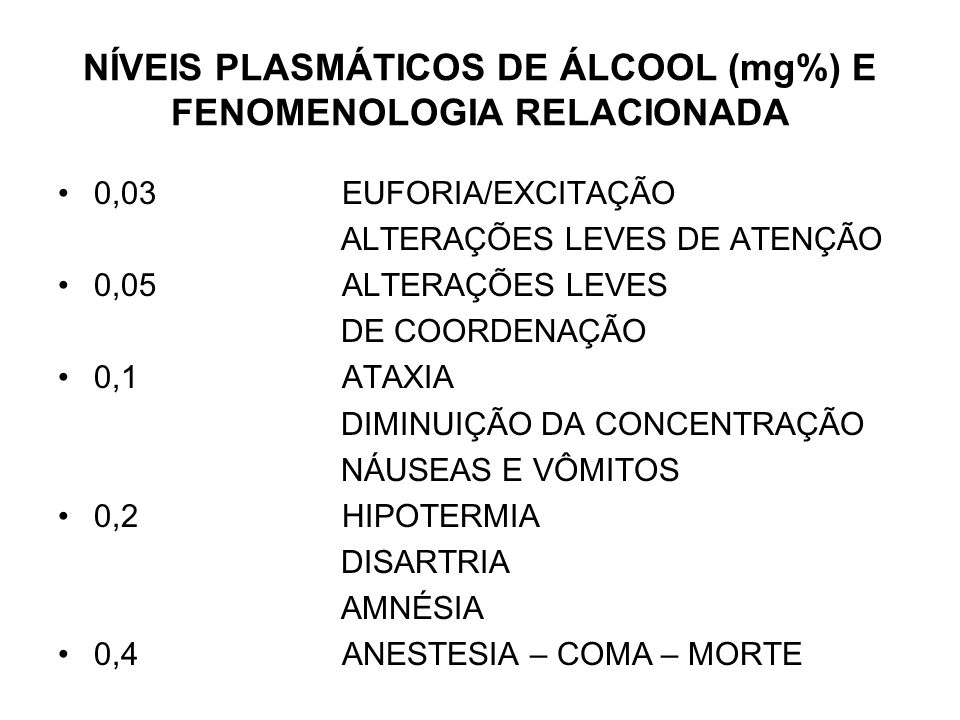 NÍVEIS PLASMÁTICOS DE ÁLCOOL (mg%) E FENOMENOLOGIA RELACIONADA