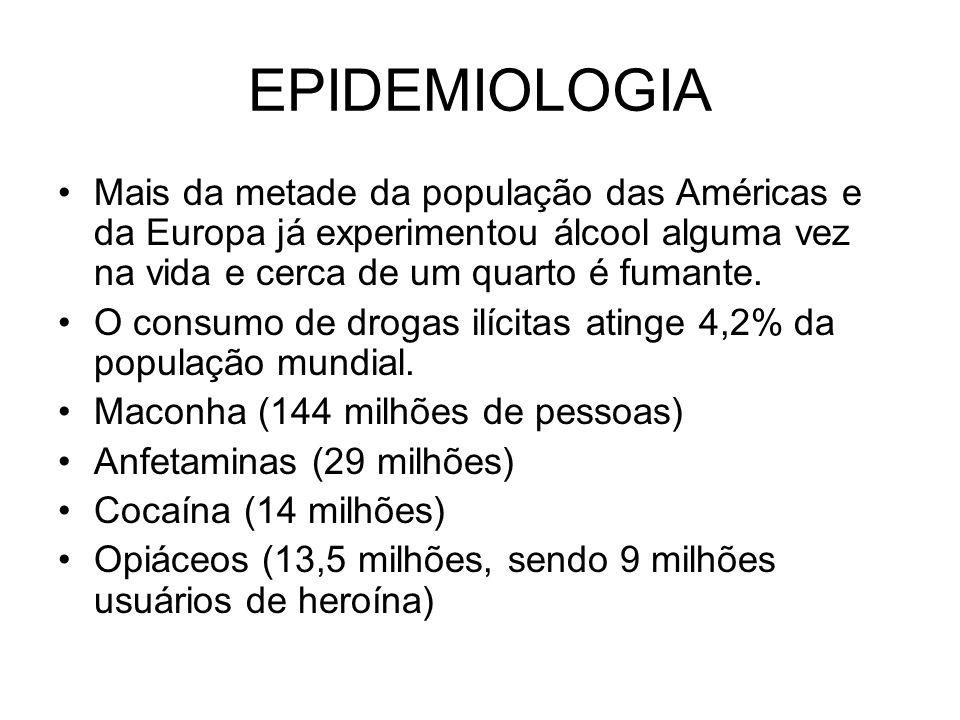 EPIDEMIOLOGIA Mais da metade da população das Américas e da Europa já experimentou álcool alguma vez na vida e cerca de um quarto é fumante.