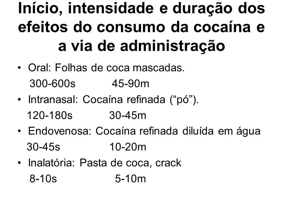Início, intensidade e duração dos efeitos do consumo da cocaína e a via de administração