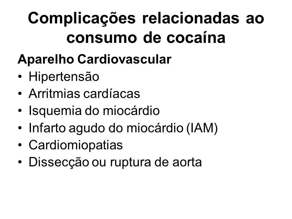 Complicações relacionadas ao consumo de cocaína