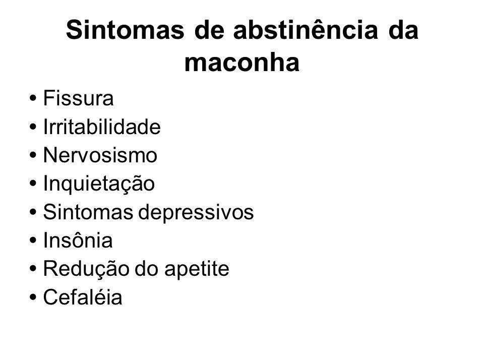 Sintomas de abstinência da maconha