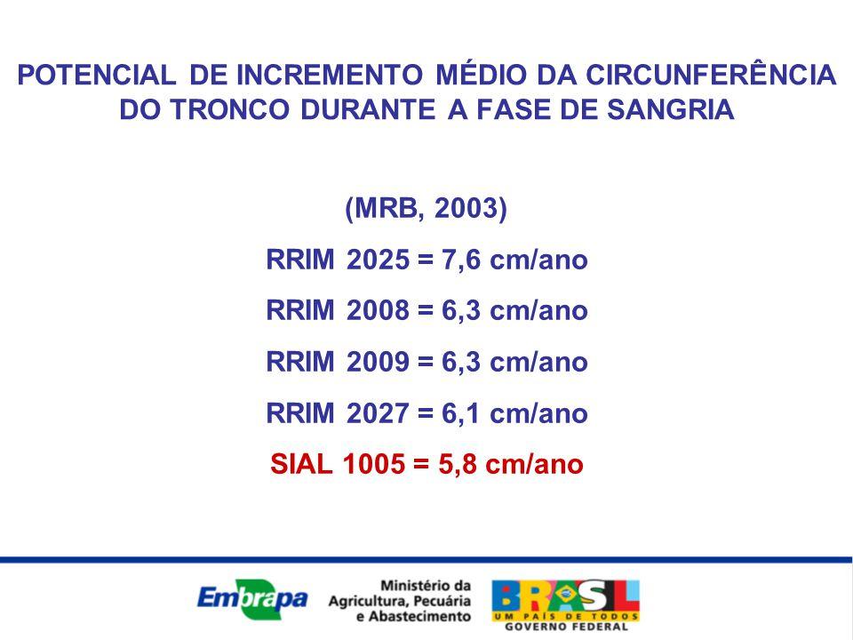 POTENCIAL DE INCREMENTO MÉDIO DA CIRCUNFERÊNCIA DO TRONCO DURANTE A FASE DE SANGRIA