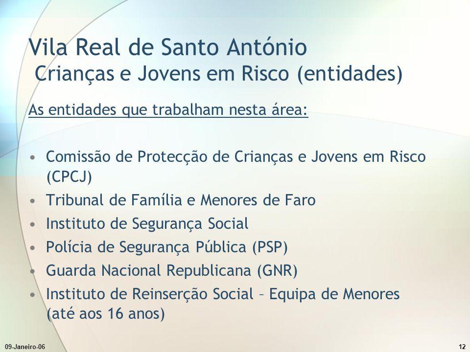 Vila Real de Santo António Crianças e Jovens em Risco (entidades)