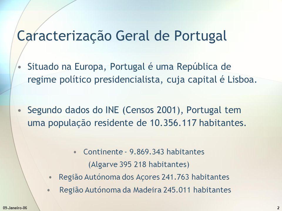 Caracterização Geral de Portugal
