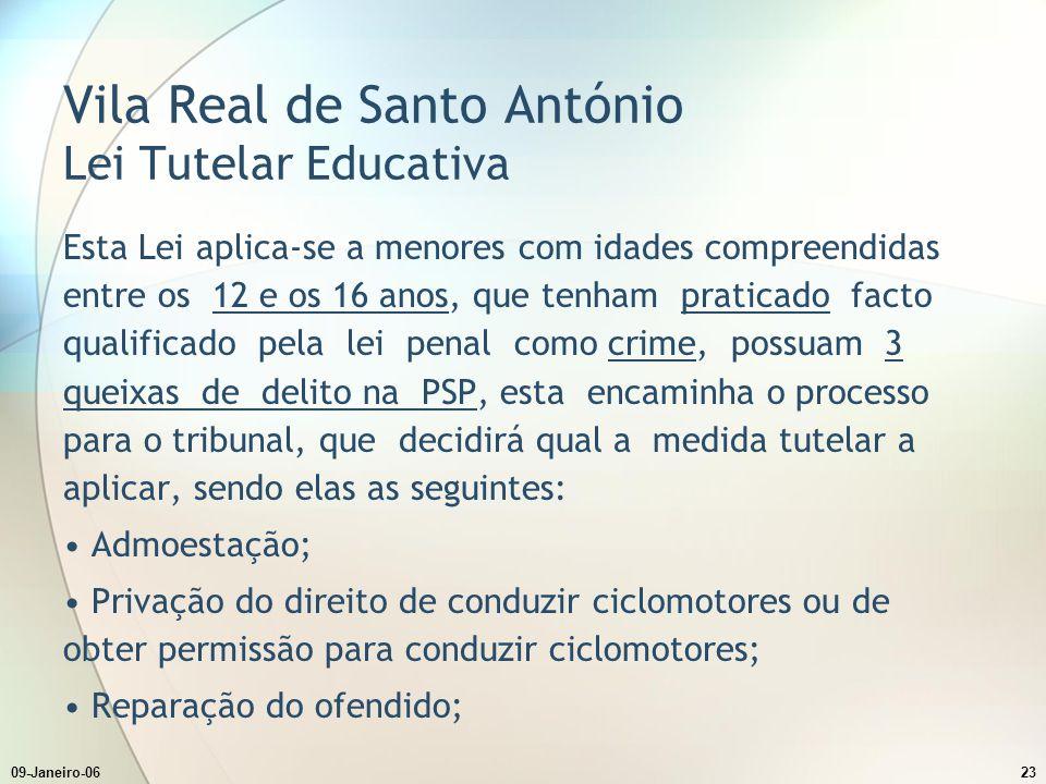 Vila Real de Santo António Lei Tutelar Educativa