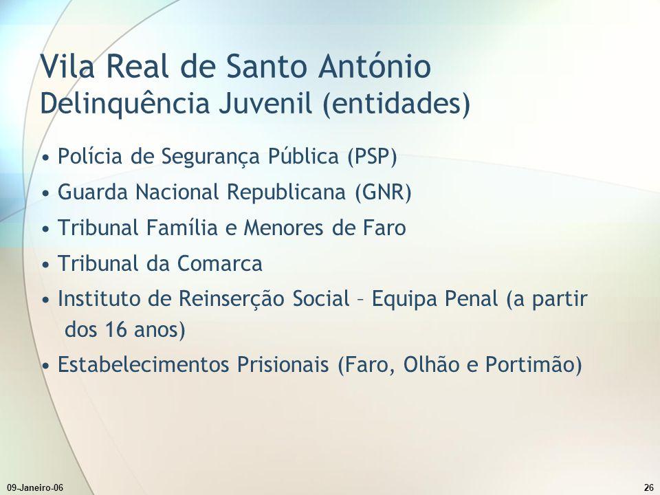 Vila Real de Santo António Delinquência Juvenil (entidades)