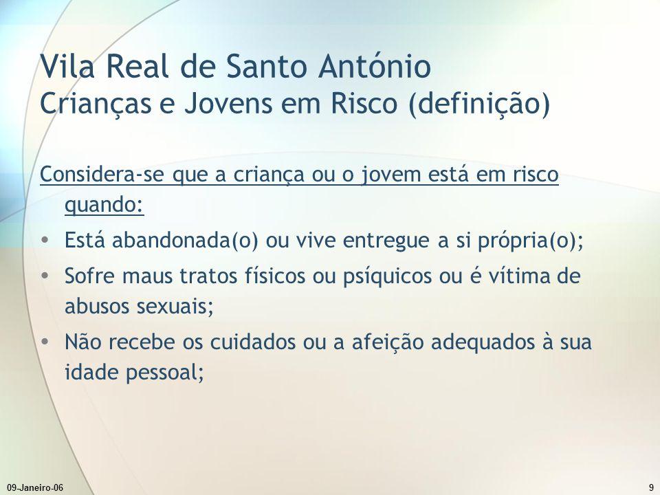 Vila Real de Santo António Crianças e Jovens em Risco (definição)