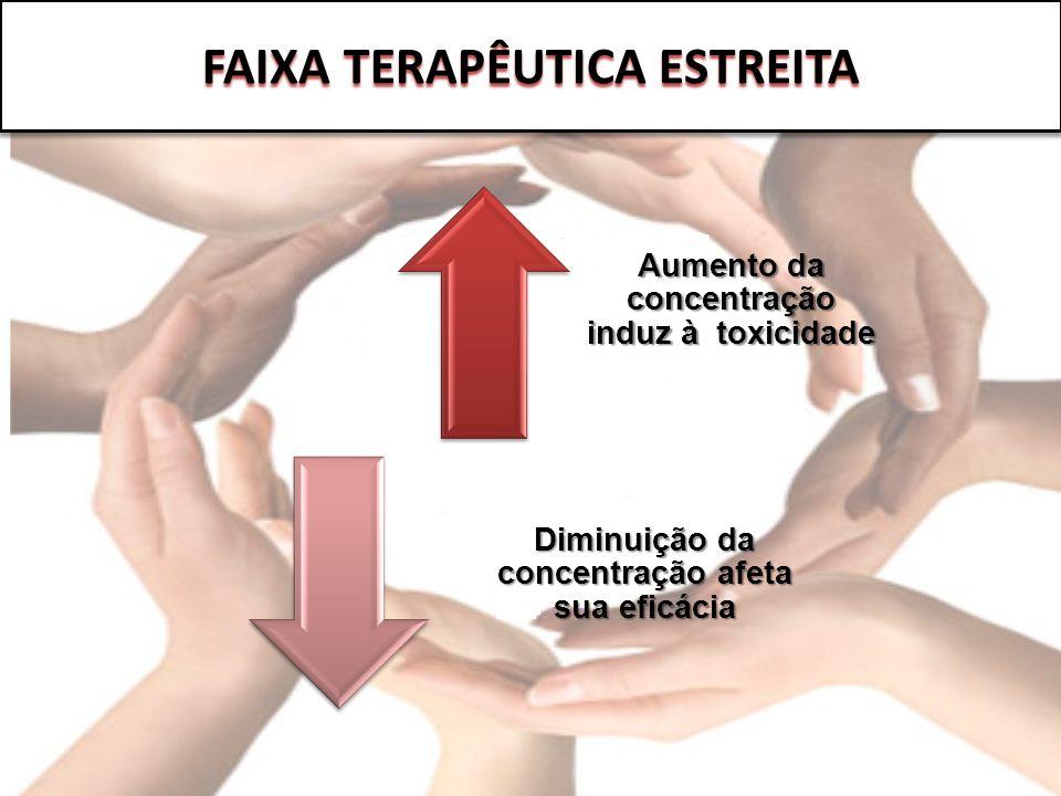 FAIXA TERAPÊUTICA ESTREITA