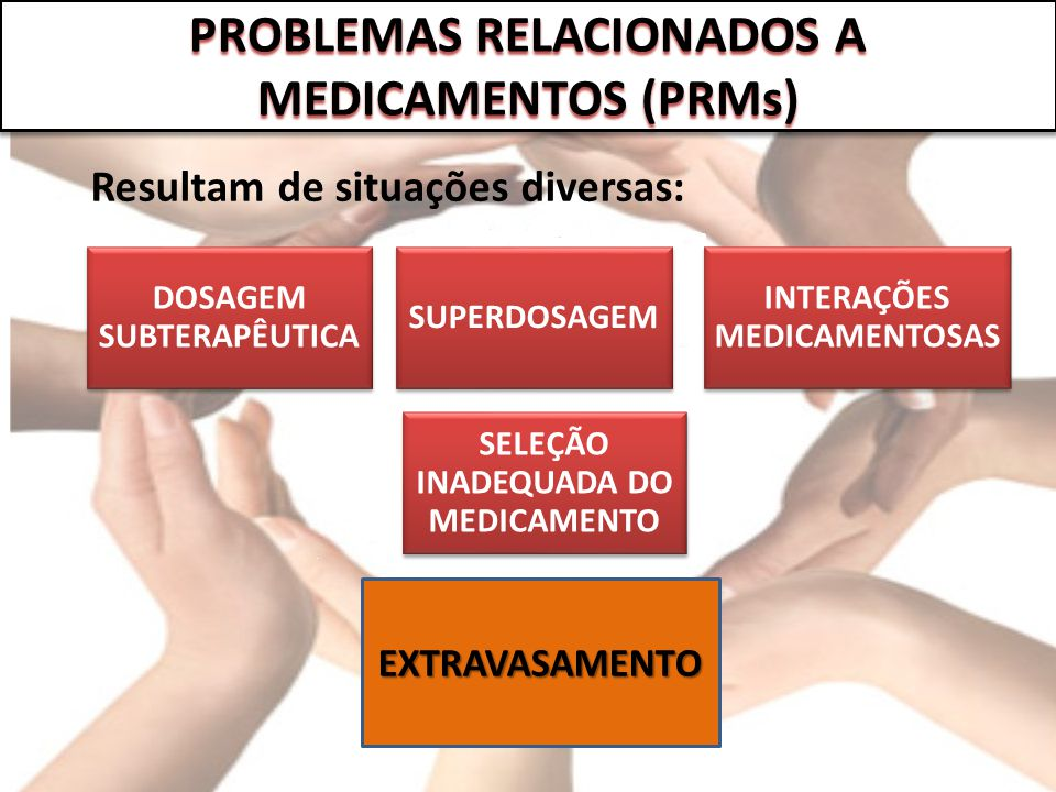 PROBLEMAS RELACIONADOS A MEDICAMENTOS (PRMs)