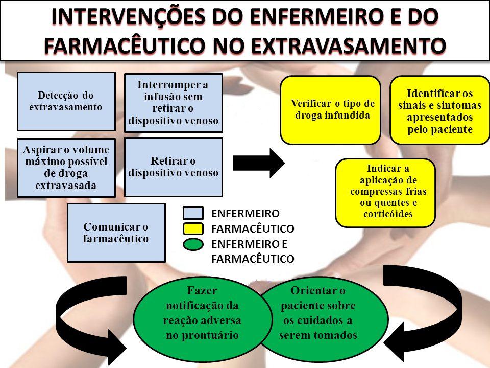 INTERVENÇÕES DO ENFERMEIRO E DO FARMACÊUTICO NO EXTRAVASAMENTO