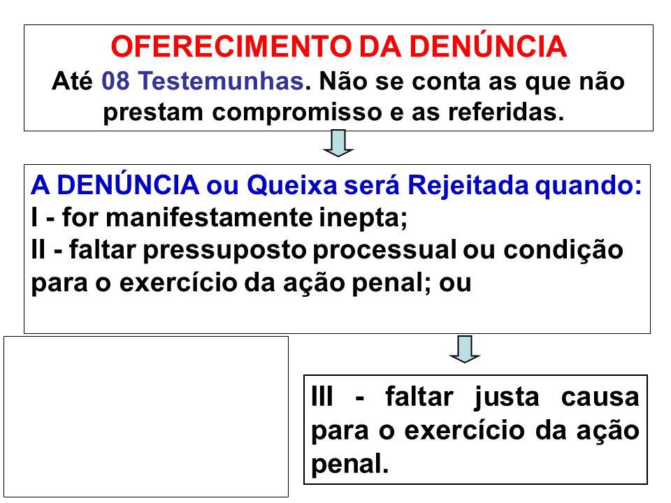 OFERECIMENTO DA DENÚNCIA A DENÚNCIA ou Queixa será Rejeitada quando: