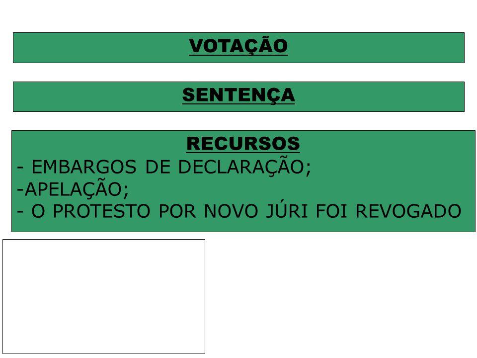 VOTAÇÃO SENTENÇA RECURSOS EMBARGOS DE DECLARAÇÃO; APELAÇÃO; O PROTESTO POR NOVO JÚRI FOI REVOGADO