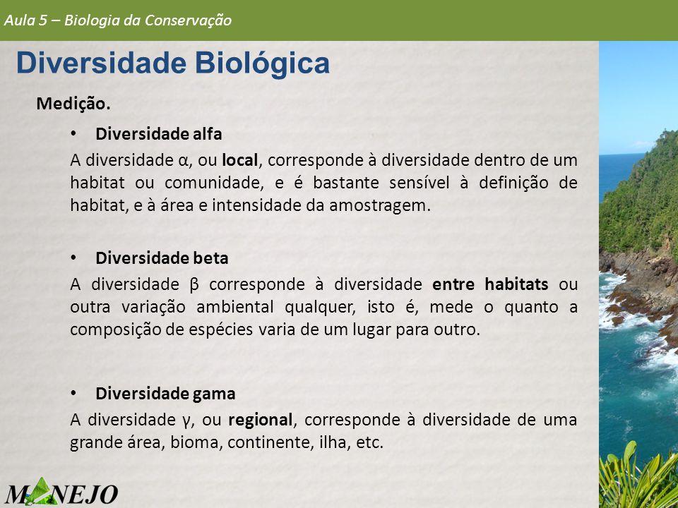 Diversidade Biológica