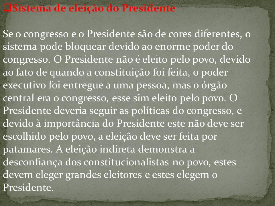 Sistema de eleição do Presidente