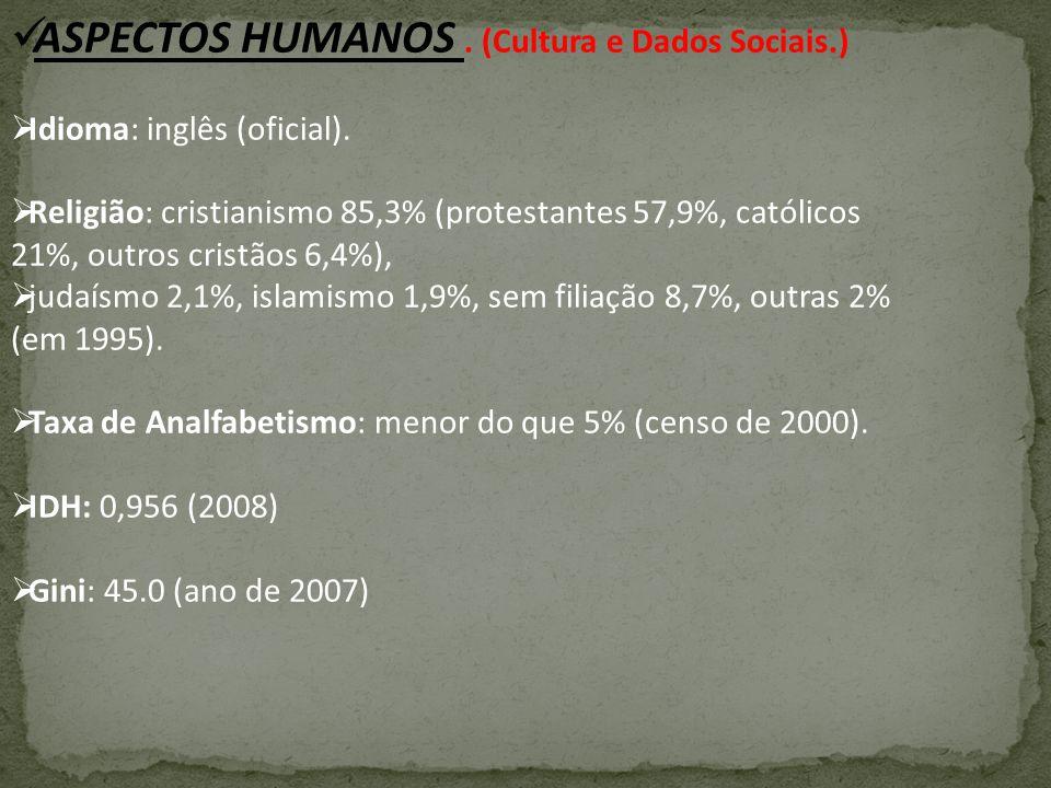 ASPECTOS HUMANOS . (Cultura e Dados Sociais.)
