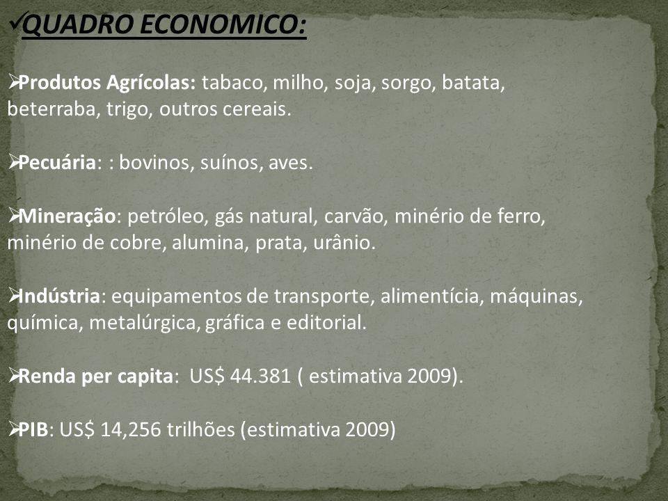 QUADRO ECONOMICO: Produtos Agrícolas: tabaco, milho, soja, sorgo, batata, beterraba, trigo, outros cereais.