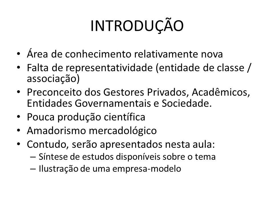 INTRODUÇÃO Área de conhecimento relativamente nova