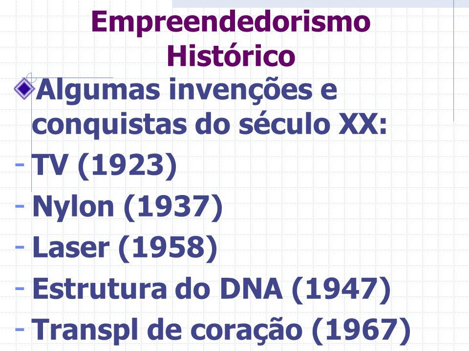 Empreendedorismo Histórico