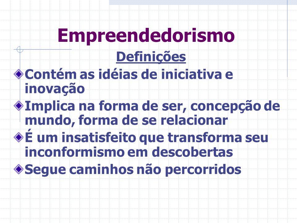 Empreendedorismo Definições Contém as idéias de iniciativa e inovação