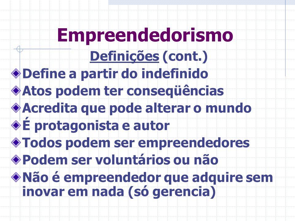 Empreendedorismo Definições (cont.) Define a partir do indefinido
