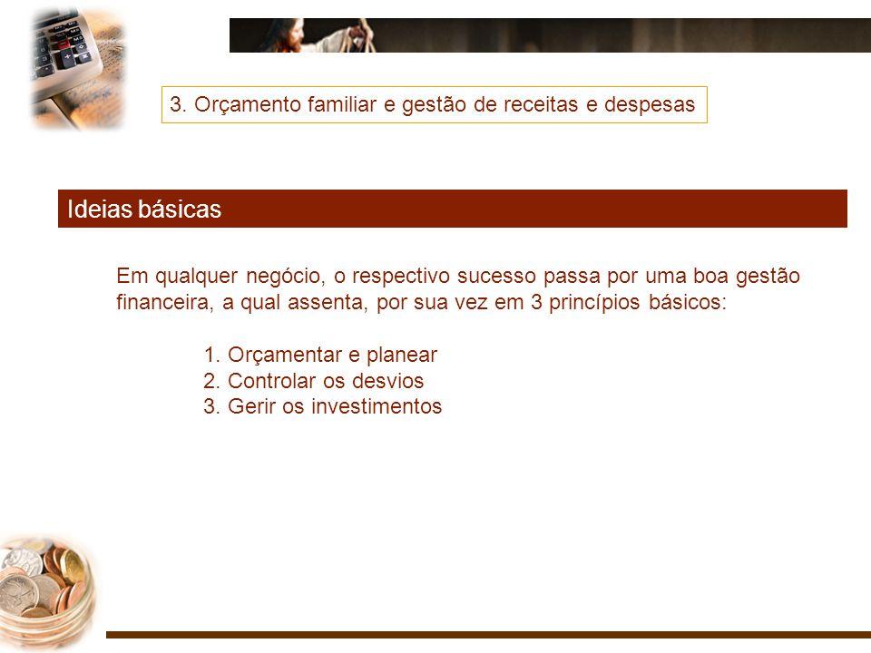 Ideias básicas 3. Orçamento familiar e gestão de receitas e despesas